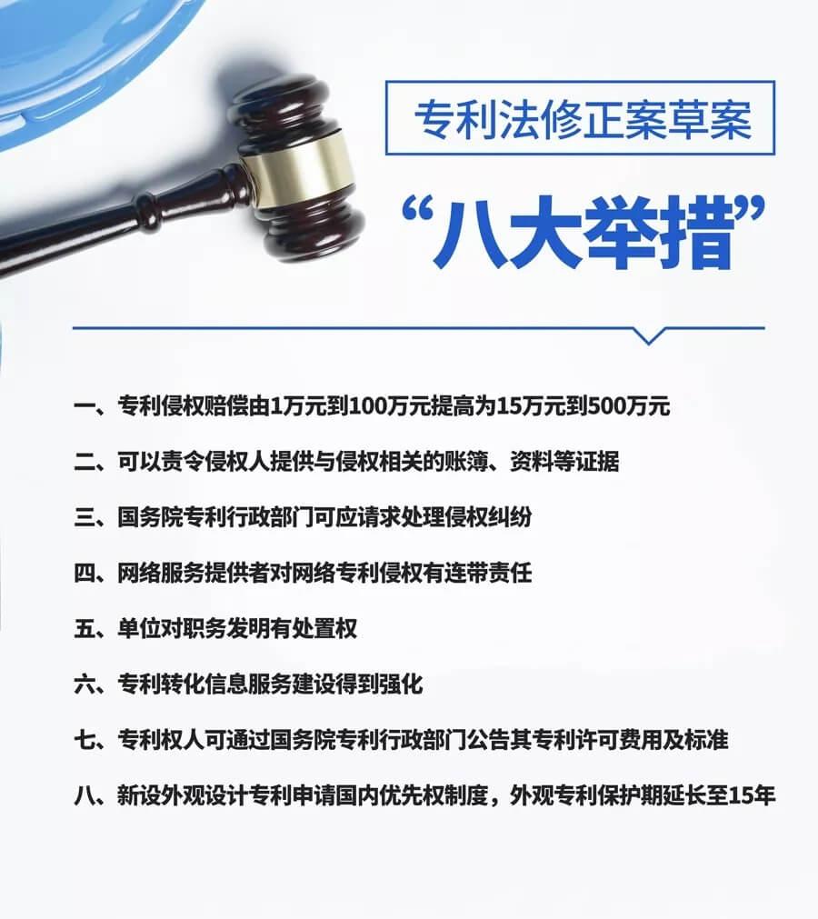 专利侵权最高赔偿500万,外观设计专利保护延长至十五年