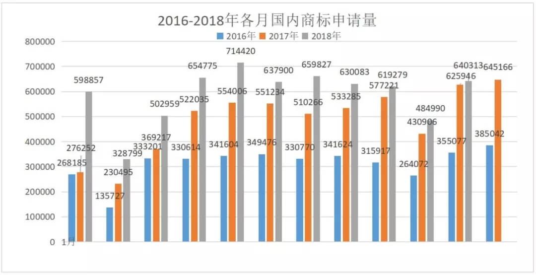 2018知识产权行业总结,2019,知识产权行业预测!